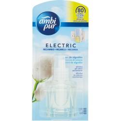 Ambi Pur Nuvole di Cotone - Deodorante per Ambienti - Ricarica 21,5 ml per Diffusore Elettrico